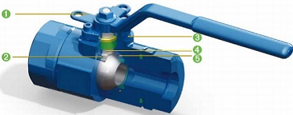design features of forged floating 3 piece ball valve