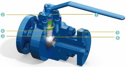 forged steel floating ball valve design features