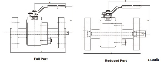 Technical drawing of forged steel floating ball valve class 1500