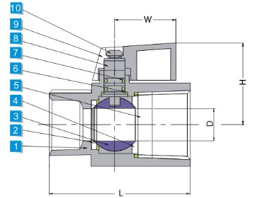 Technical drawing of stainless steel one piece ball valve,NPT&FNPT, 1000 wog