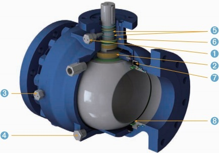 Design features of cast steel trunnion mounted ball valve