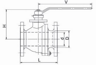 G.A drawing of metal seated floating ball valve class 150