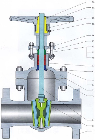 Section Drawing of DIN 3352 gate valve